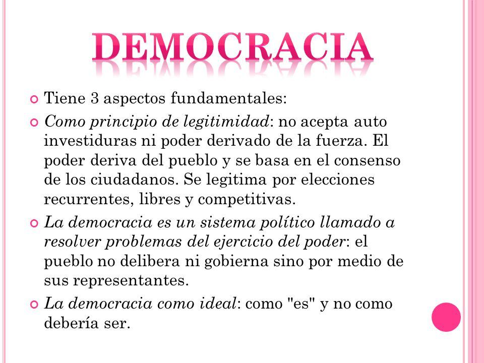 democracia Tiene 3 aspectos fundamentales: