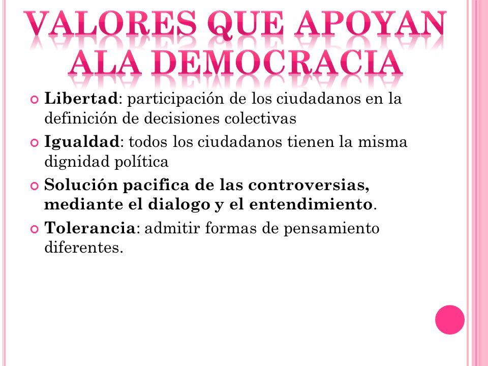 Valores que apoyan ala democracia