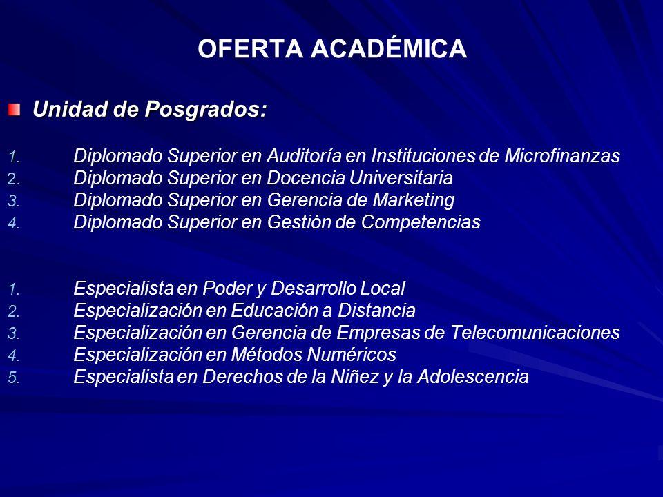OFERTA ACADÉMICA Unidad de Posgrados:
