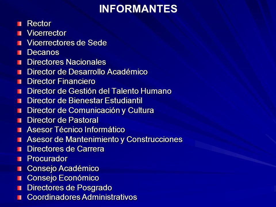 INFORMANTES Rector Vicerrector Vicerrectores de Sede Decanos