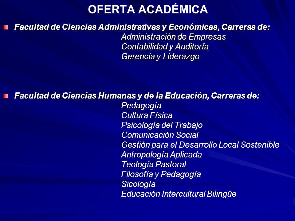OFERTA ACADÉMICA Facultad de Ciencias Administrativas y Económicas, Carreras de: Administración de Empresas.