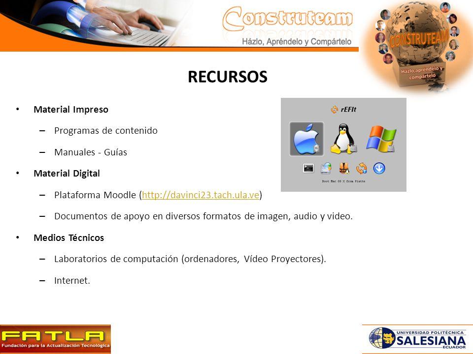 RECURSOS Material Impreso Programas de contenido Manuales - Guías