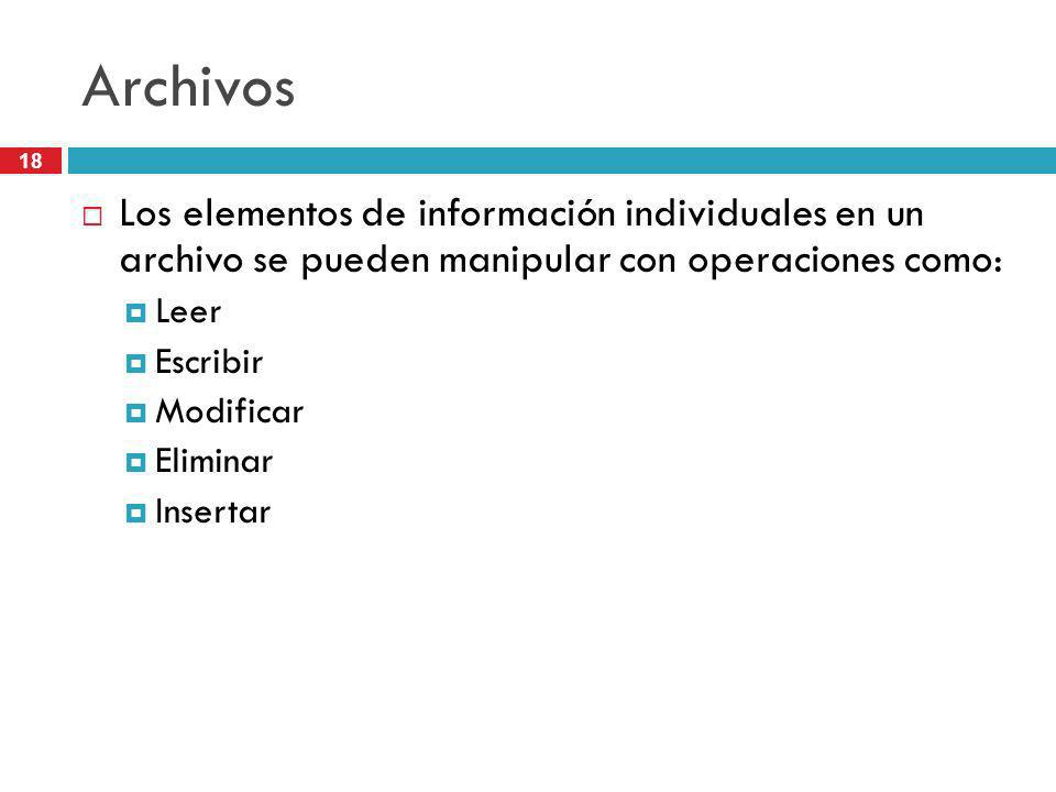 Archivos Los elementos de información individuales en un archivo se pueden manipular con operaciones como: