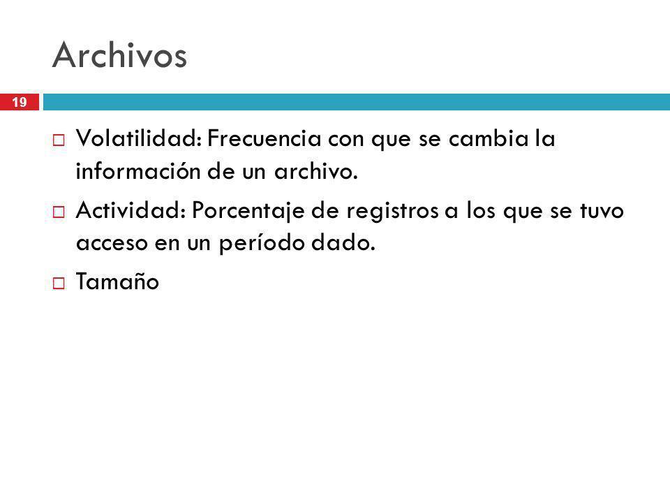 Archivos Volatilidad: Frecuencia con que se cambia la información de un archivo.