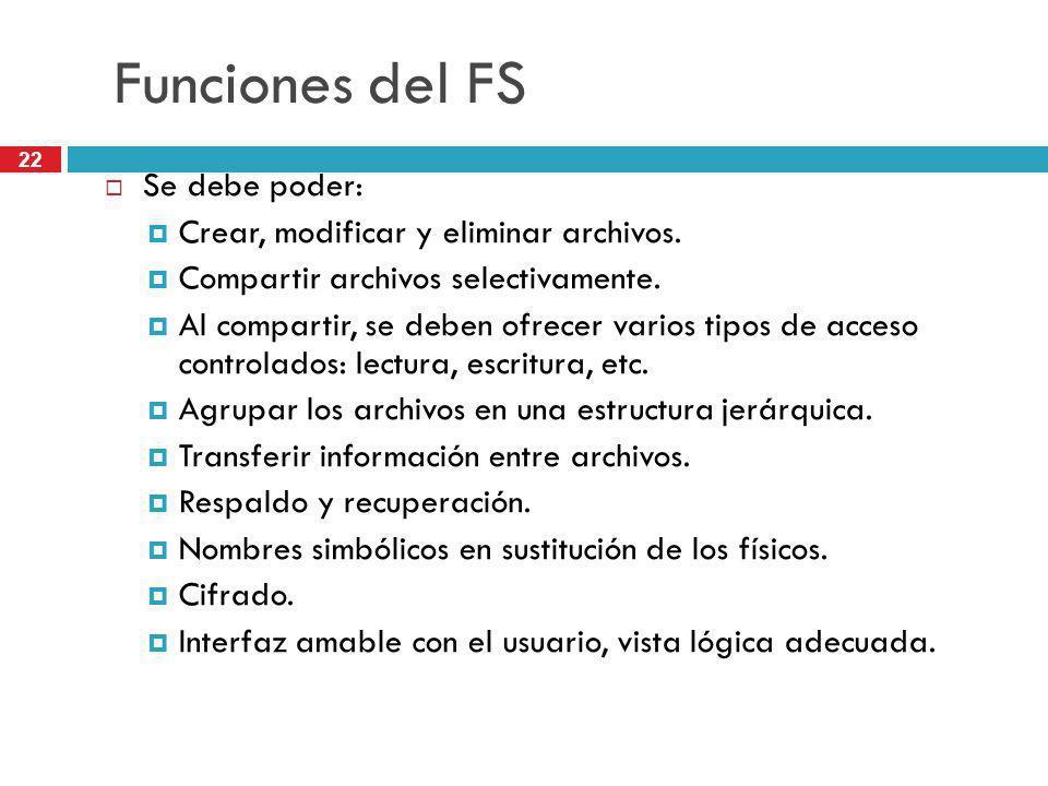 Funciones del FS Se debe poder: Crear, modificar y eliminar archivos.