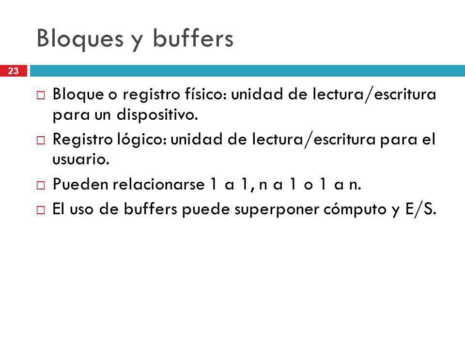 Bloques y buffers Bloque o registro físico: unidad de lectura/escritura para un dispositivo.