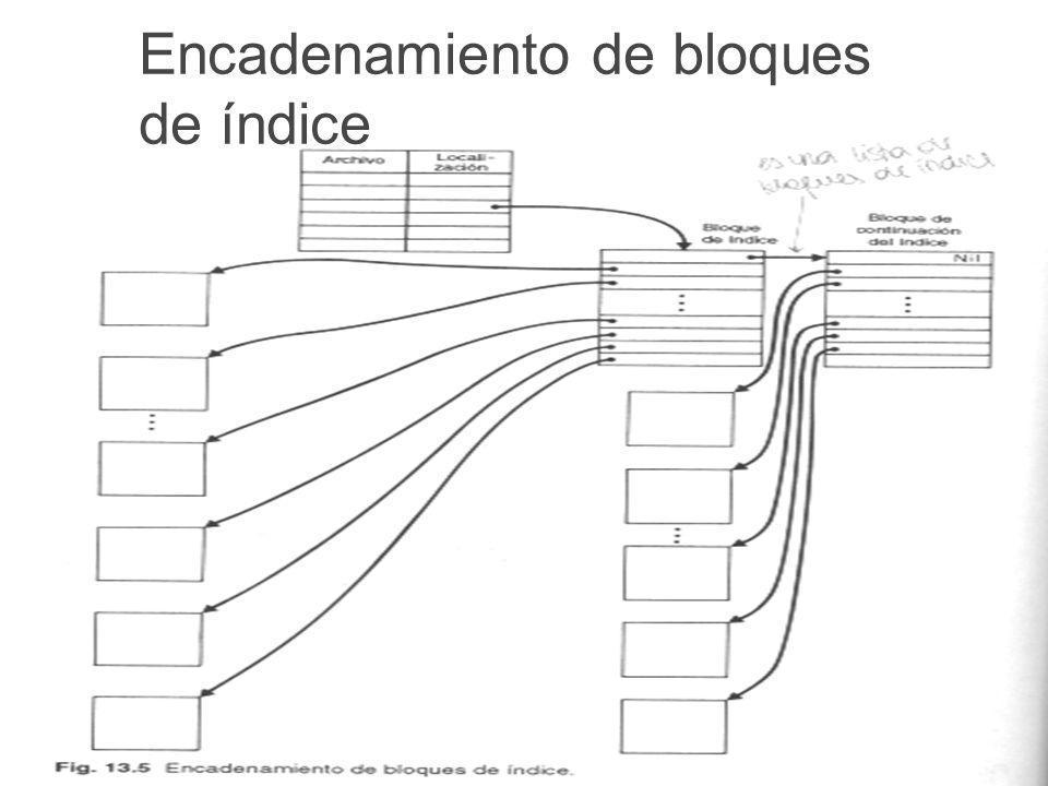 Encadenamiento de bloques de índice