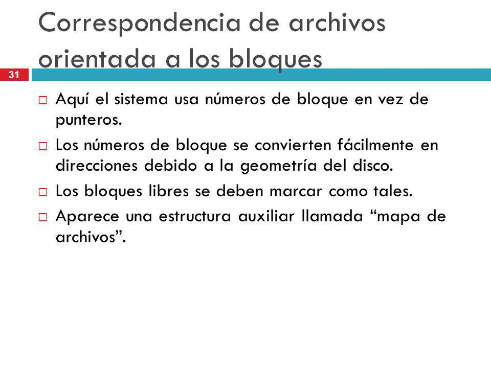 Correspondencia de archivos orientada a los bloques