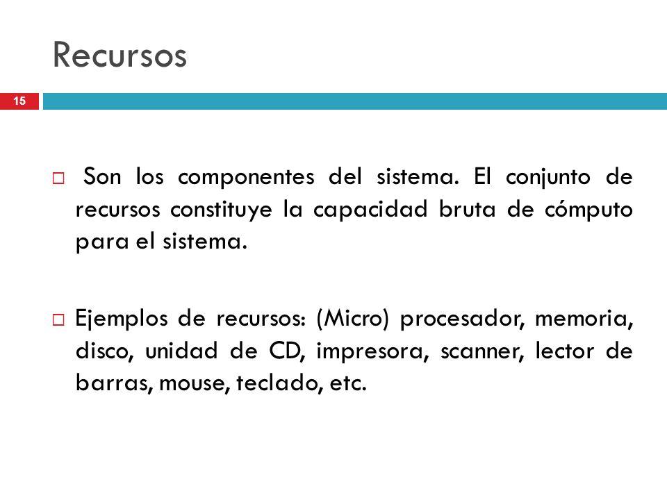 RecursosSon los componentes del sistema. El conjunto de recursos constituye la capacidad bruta de cómputo para el sistema.