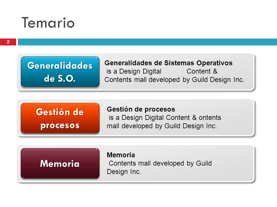 Temario Generalidades de S.O. Gestión de procesos Memoria