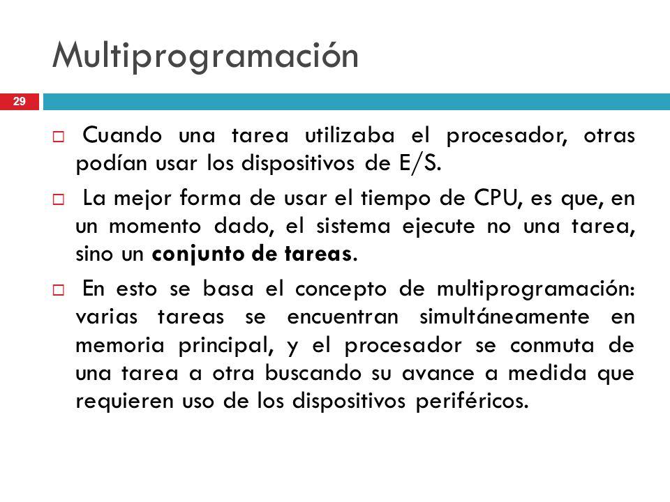 Multiprogramación Cuando una tarea utilizaba el procesador, otras podían usar los dispositivos de E/S.
