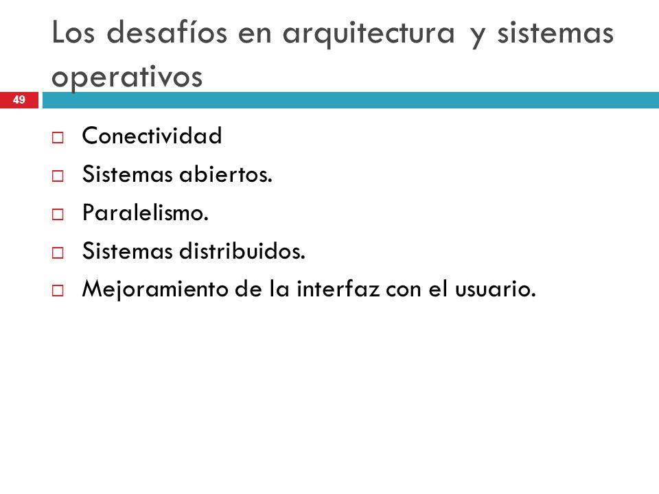 Los desafíos en arquitectura y sistemas operativos