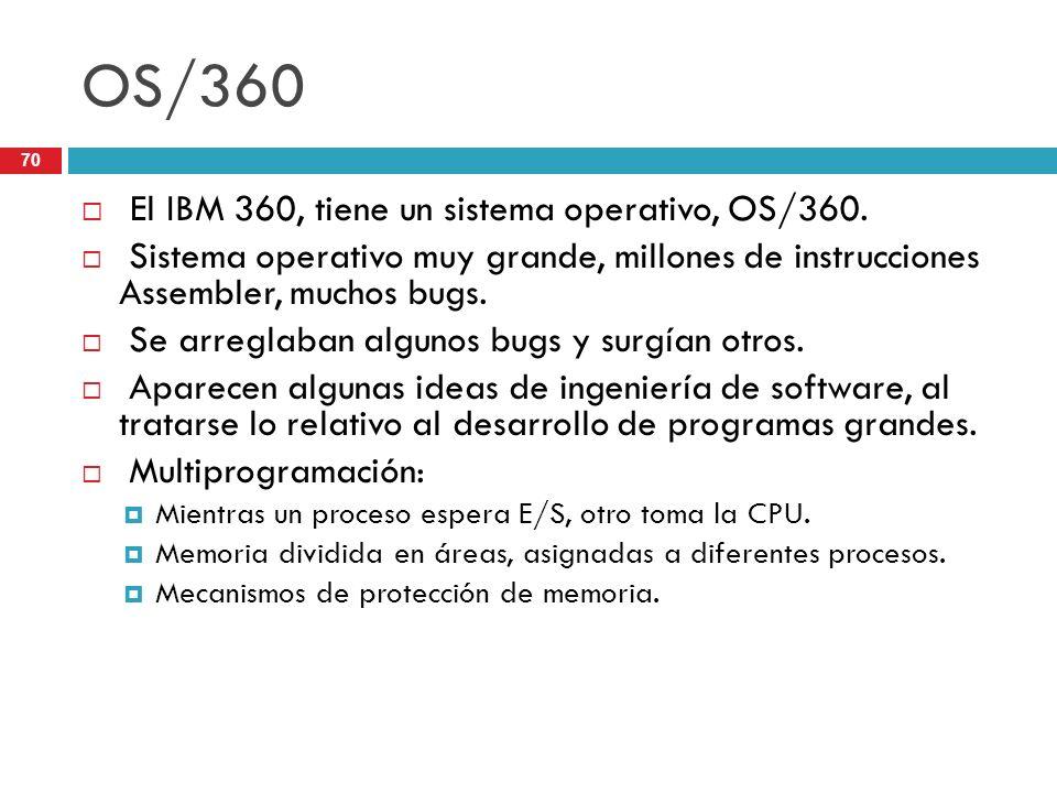 OS/360 El IBM 360, tiene un sistema operativo, OS/360.