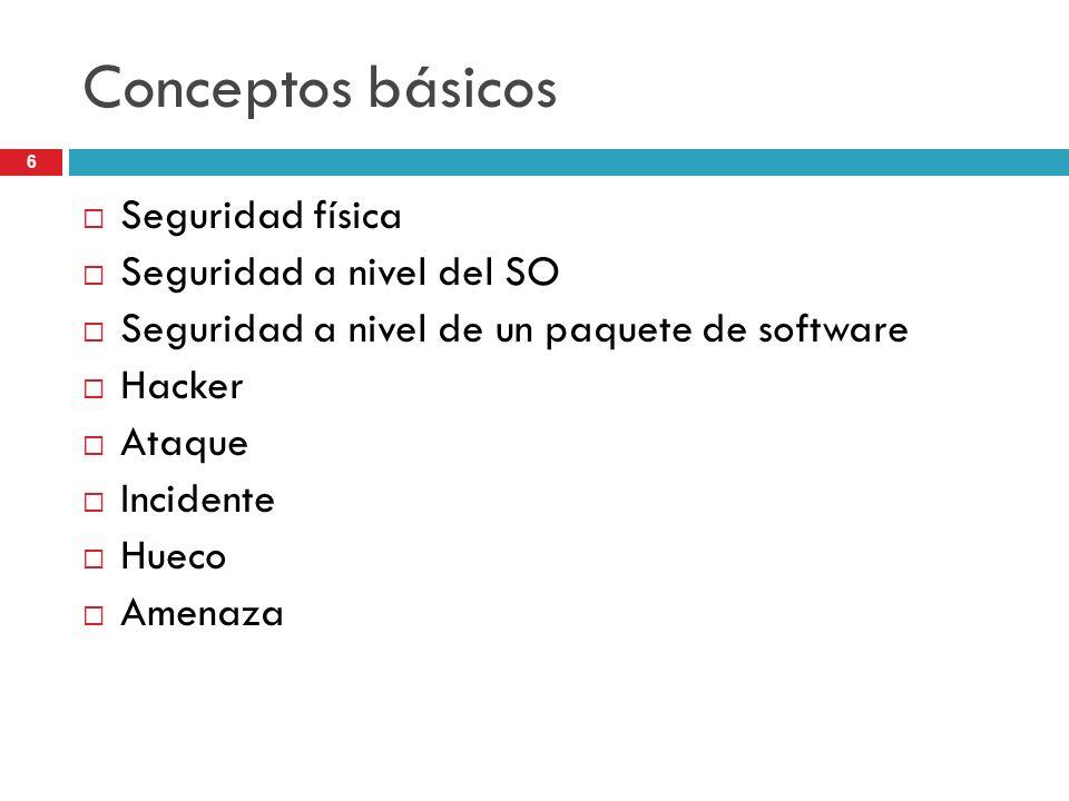 Conceptos básicos Seguridad física Seguridad a nivel del SO