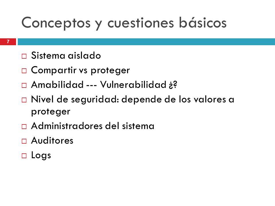 Conceptos y cuestiones básicos