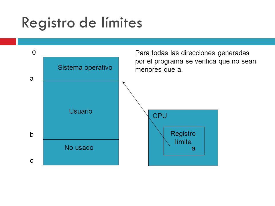 Registro de límites Para todas las direcciones generadas