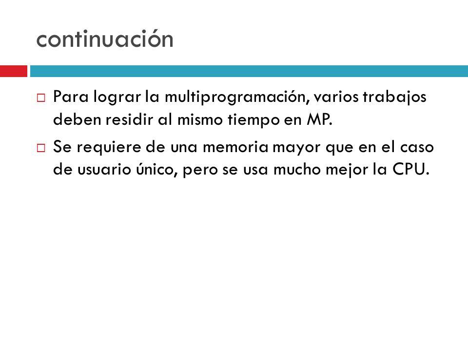continuación Para lograr la multiprogramación, varios trabajos deben residir al mismo tiempo en MP.