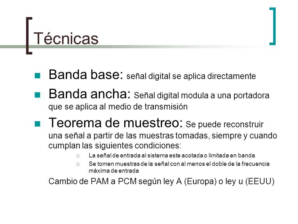 Técnicas Banda base: señal digital se aplica directamente