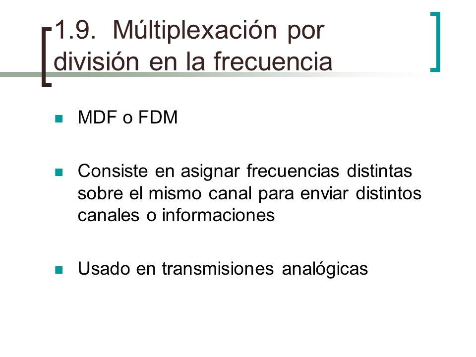 1.9. Múltiplexación por división en la frecuencia