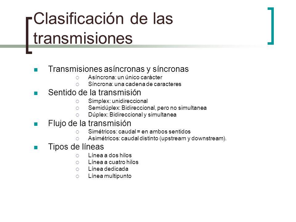 Clasificación de las transmisiones