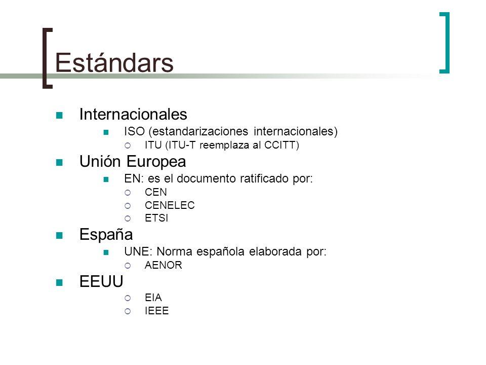 Estándars Internacionales Unión Europea España EEUU