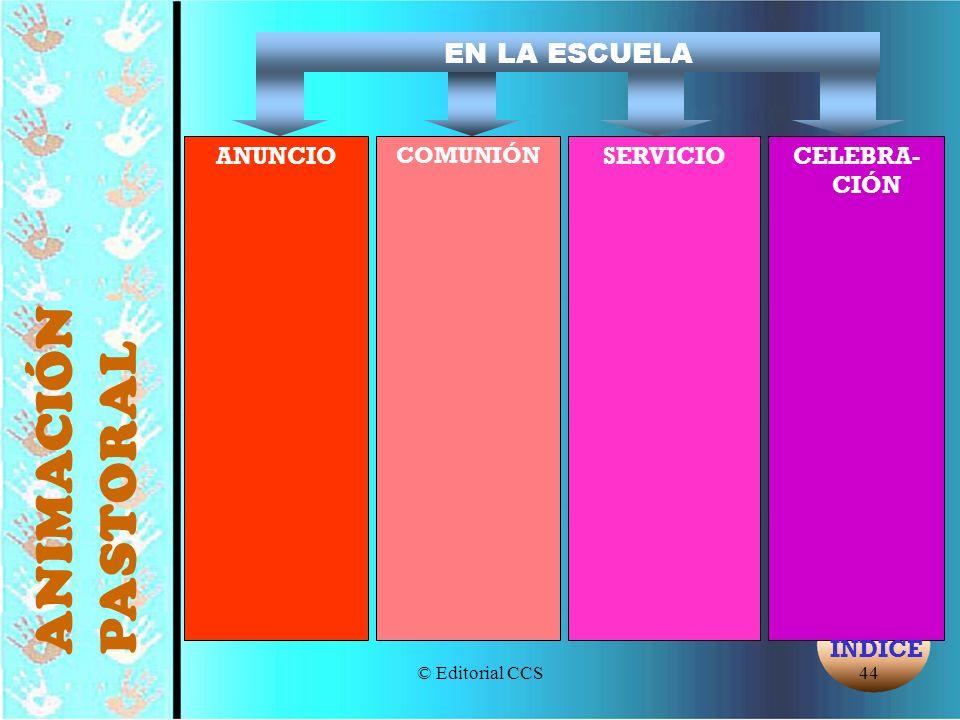 ANIMACIÓN PASTORAL EN LA ESCUELA ANUNCIO SERVICIO CELEBRA-CIÓN INDICE