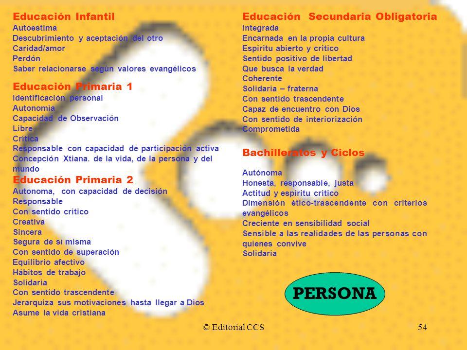 PERSONA Educación Infantil Educación Secundaria Obligatoria