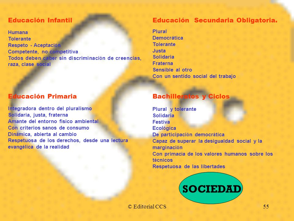 SOCIEDAD Educación Infantil Educación Secundaria Obligatoria.