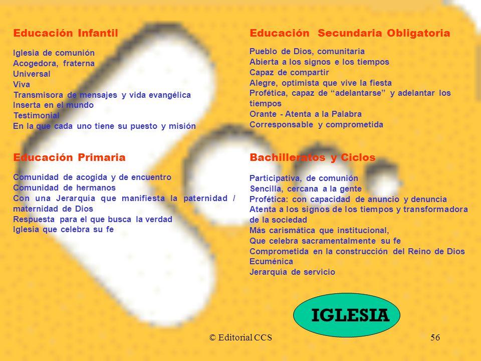 IGLESIA Educación Infantil Educación Secundaria Obligatoria