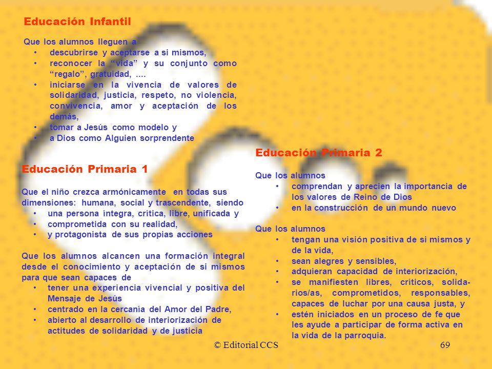 Educación Infantil Educación Primaria 2 Educación Primaria 1