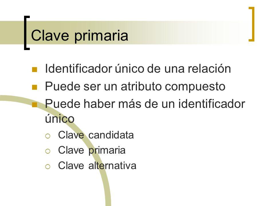 Clave primaria Identificador único de una relación