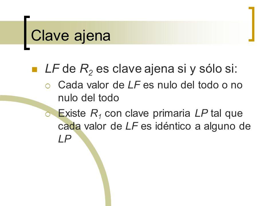 Clave ajena LF de R2 es clave ajena si y sólo si: