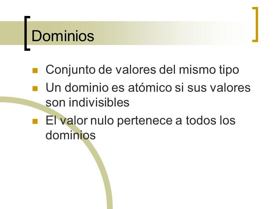 Dominios Conjunto de valores del mismo tipo