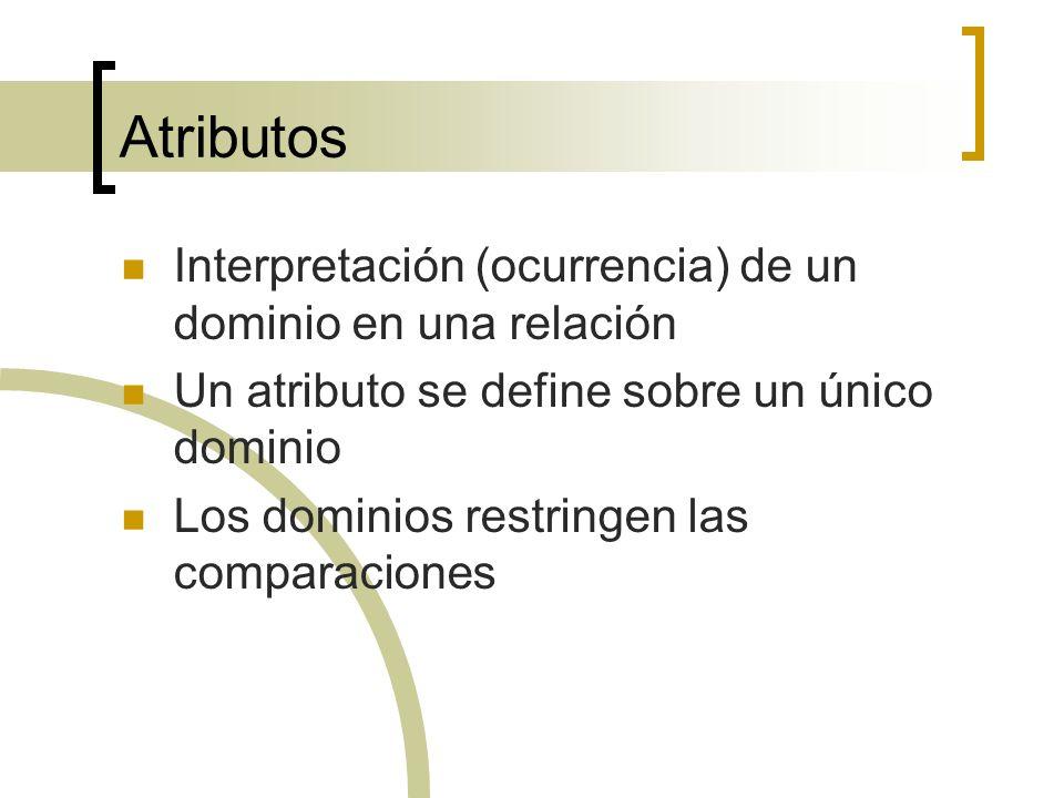 Atributos Interpretación (ocurrencia) de un dominio en una relación