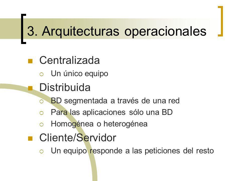 3. Arquitecturas operacionales
