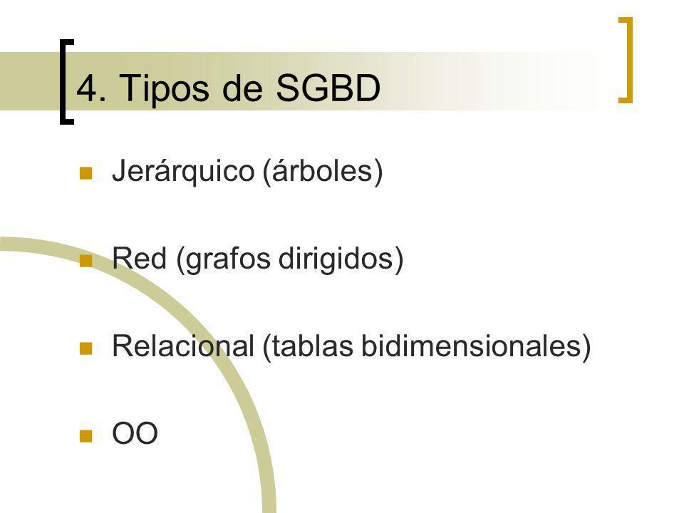 4. Tipos de SGBD Jerárquico (árboles) Red (grafos dirigidos)