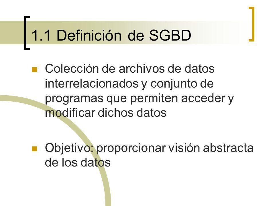 1.1 Definición de SGBD Colección de archivos de datos interrelacionados y conjunto de programas que permiten acceder y modificar dichos datos.