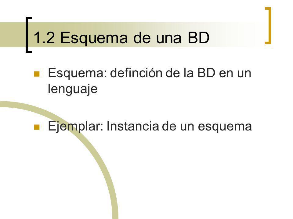 1.2 Esquema de una BD Esquema: definción de la BD en un lenguaje