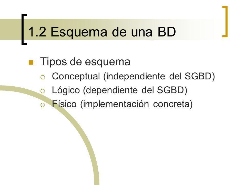 1.2 Esquema de una BD Tipos de esquema