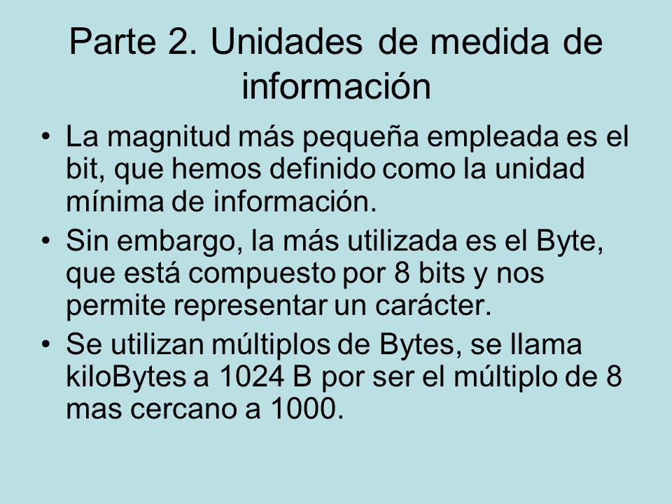 Parte 2. Unidades de medida de información