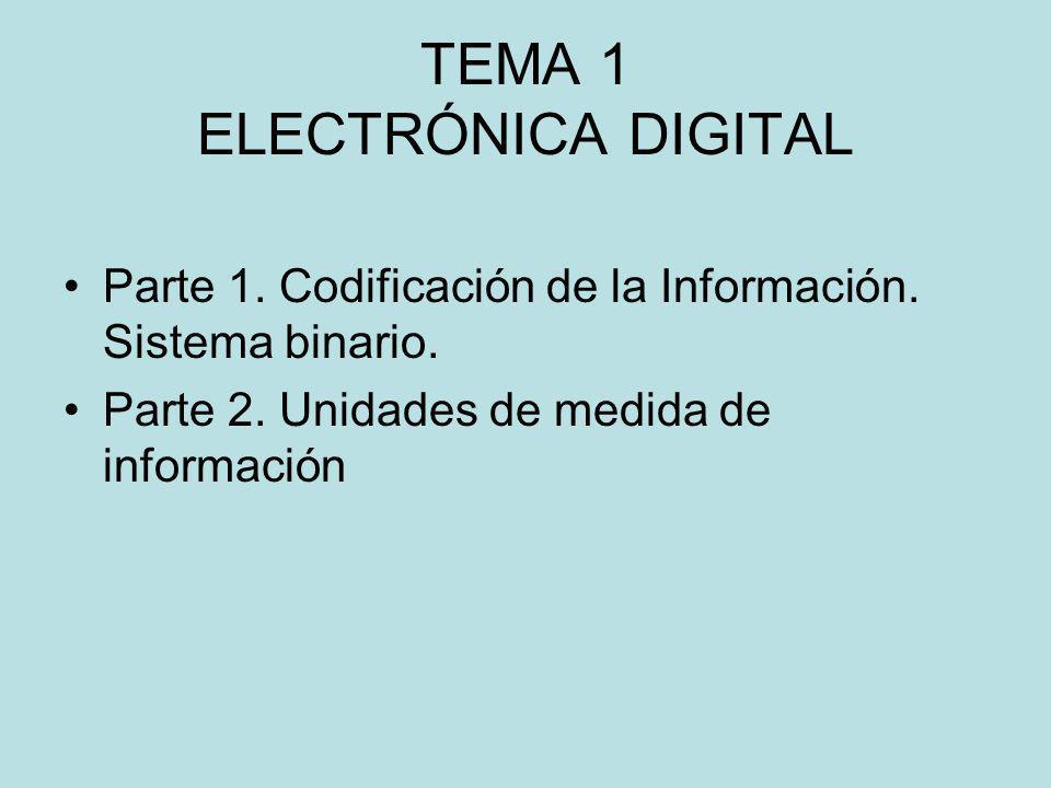 TEMA 1 ELECTRÓNICA DIGITAL