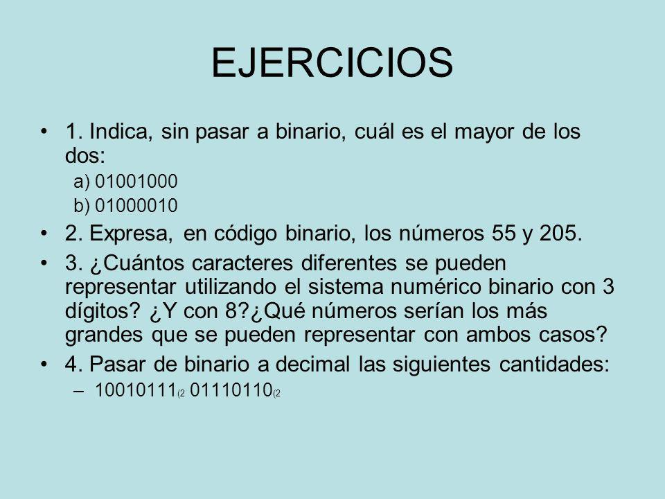 EJERCICIOS 1. Indica, sin pasar a binario, cuál es el mayor de los dos: a) 01001000. b) 01000010.