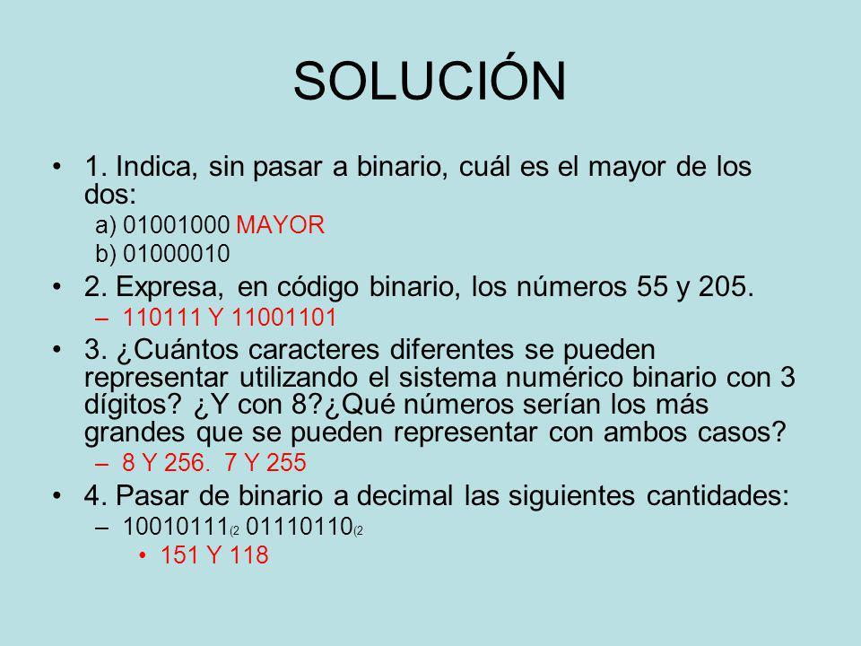 SOLUCIÓN 1. Indica, sin pasar a binario, cuál es el mayor de los dos: