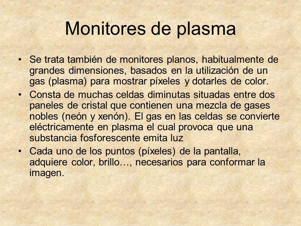 Monitores de plasma