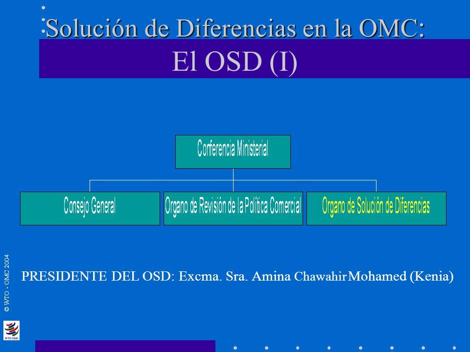 Solución de Diferencias en la OMC: El OSD (I)