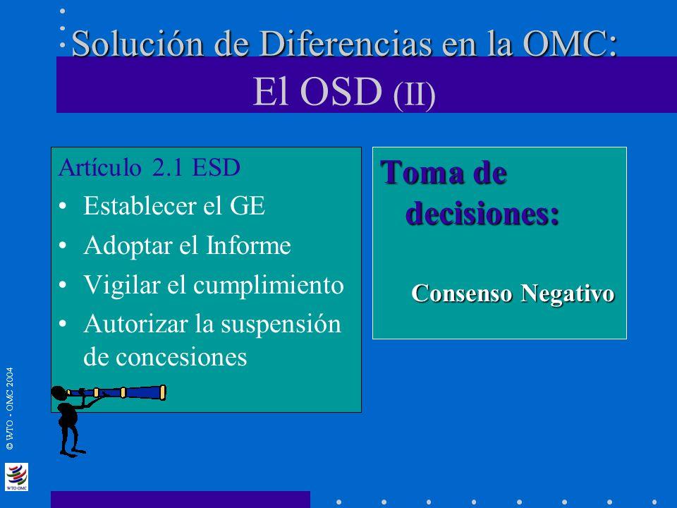 Solución de Diferencias en la OMC: El OSD (II)