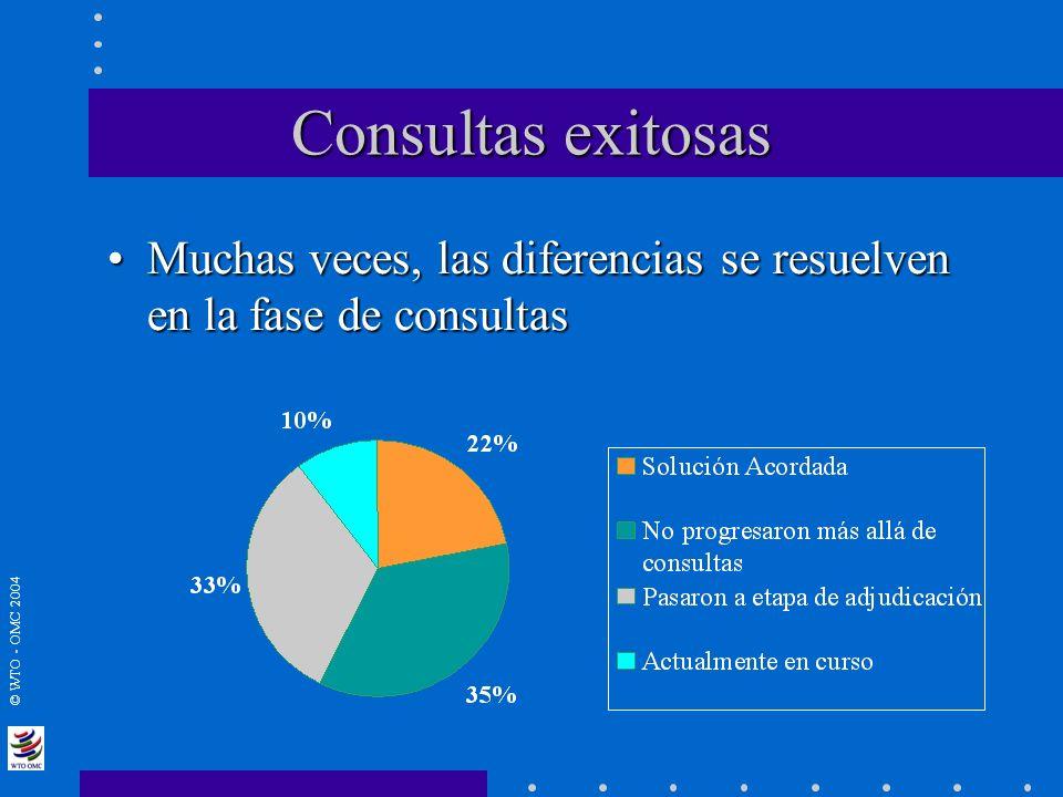 Consultas exitosas Muchas veces, las diferencias se resuelven en la fase de consultas