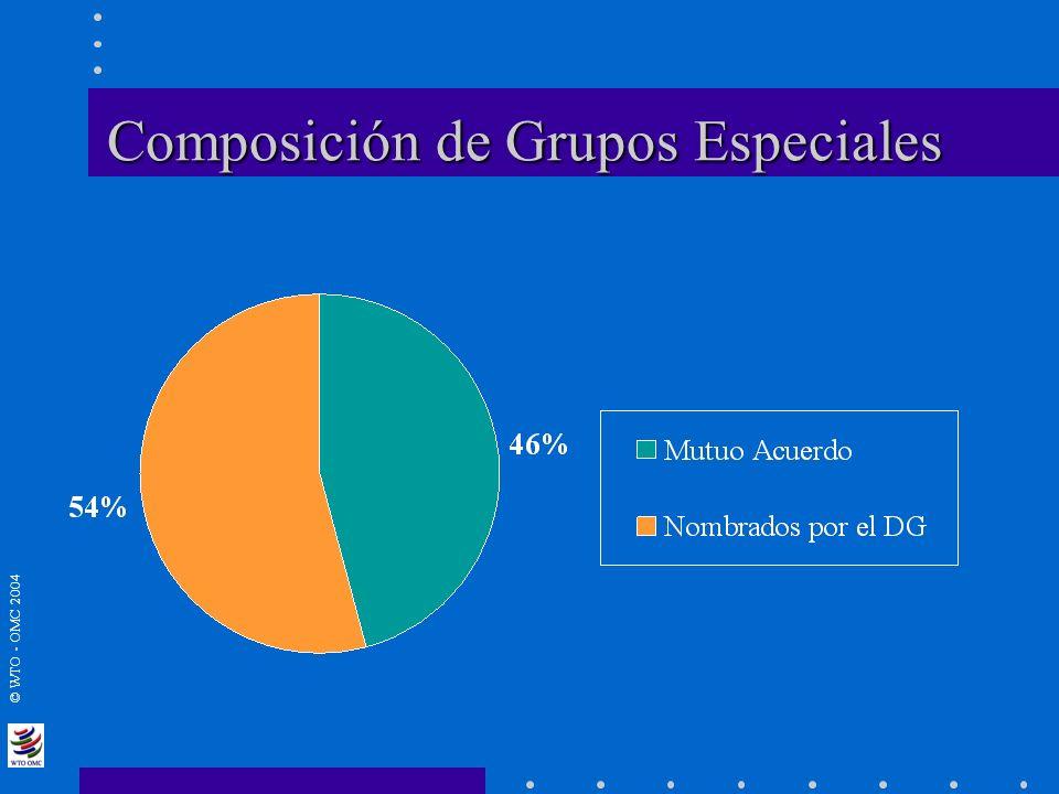 Composición de Grupos Especiales