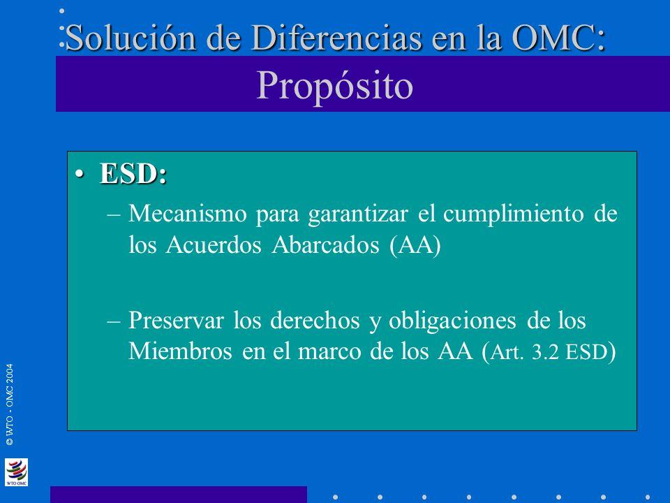 Solución de Diferencias en la OMC: Propósito