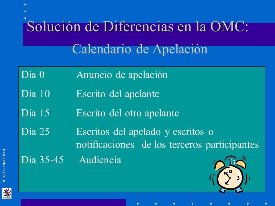 Solución de Diferencias en la OMC: Calendario de Apelación
